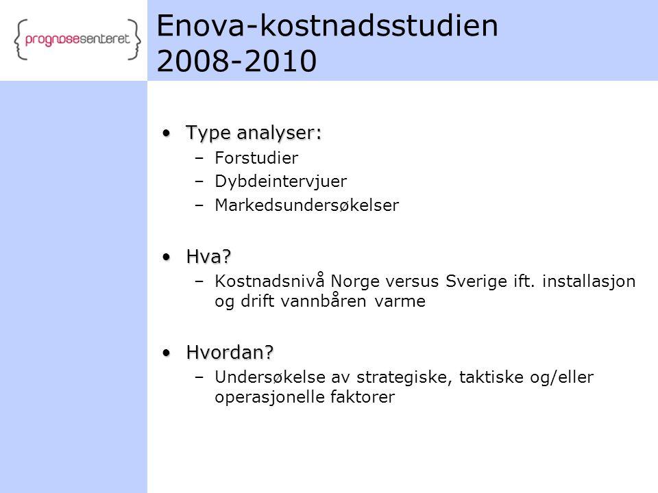 Enova-kostnadsstudien 2008-2010 •Type analyser: –Forstudier –Dybdeintervjuer –Markedsundersøkelser •Hva? –Kostnadsnivå Norge versus Sverige ift. insta