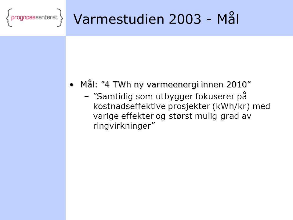 "Varmestudien 2003 - Mål •Mål: ""4 TWh ny varmeenergi innen 2010"" –""Samtidig som utbygger fokuserer på kostnadseffektive prosjekter (kWh/kr) med varige"