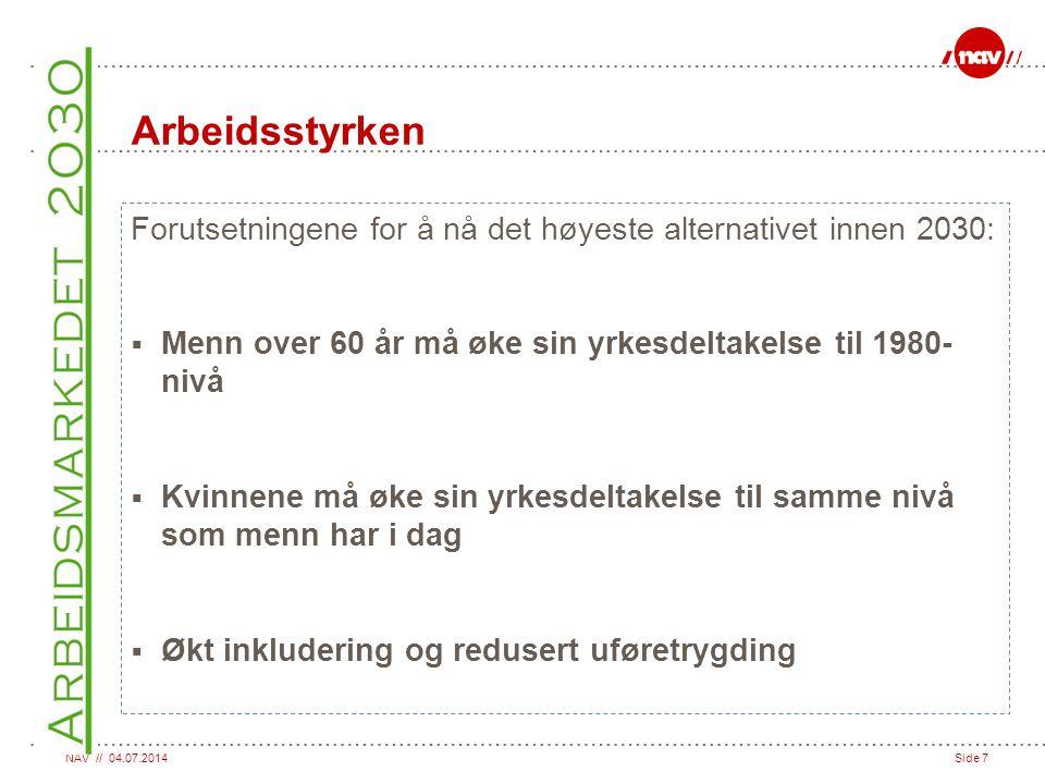 NAV // 04.07.2014Side 28 Nytt system – hovedgrep 1 Sykepenger Jobb Uførepensjon Ny tidsbegrenset inntektssikring