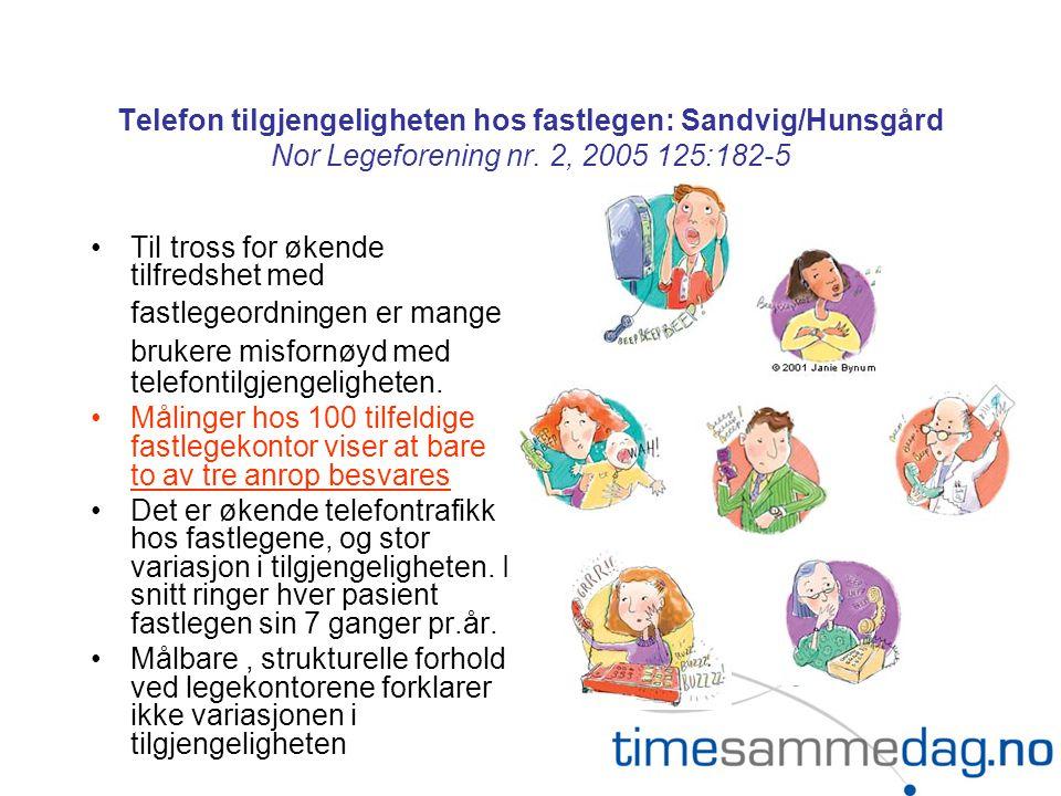 Telefon tilgjengeligheten hos fastlegen: Sandvig/Hunsgård Nor Legeforening nr.
