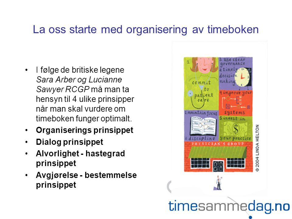 La oss starte med organisering av timeboken •I følge de britiske legene Sara Arber og Lucianne Sawyer RCGP må man ta hensyn til 4 ulike prinsipper når man skal vurdere om timeboken funger optimalt.