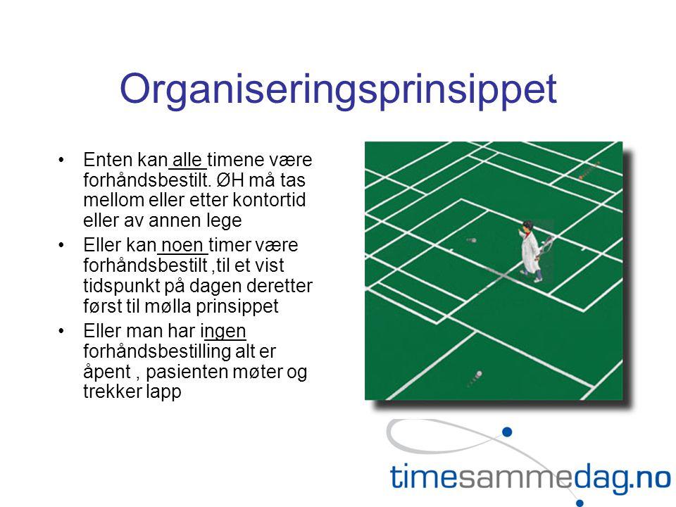 Organiseringsprinsippet •Enten kan alle timene være forhåndsbestilt.