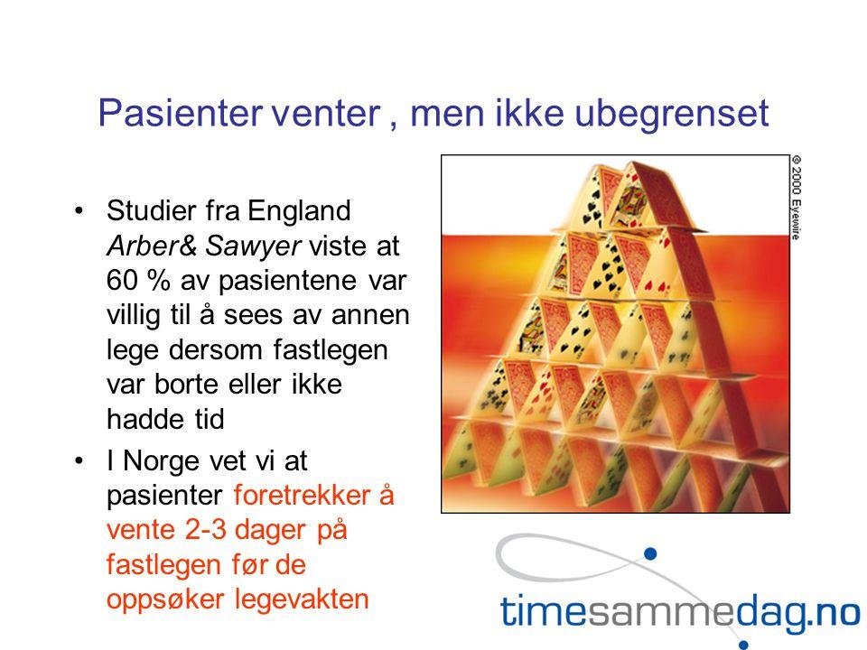 Pasienter venter, men ikke ubegrenset •Studier fra England Arber& Sawyer viste at 60 % av pasientene var villig til å sees av annen lege dersom fastlegen var borte eller ikke hadde tid •I Norge vet vi at pasienter foretrekker å vente 2-3 dager på fastlegen før de oppsøker legevakten