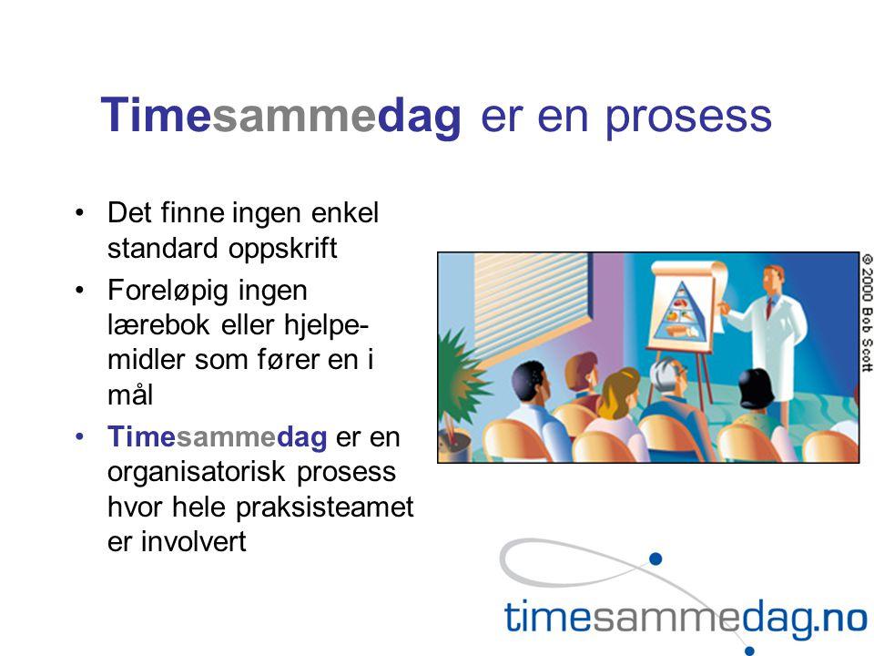 Timesammedag er en prosess •Det finne ingen enkel standard oppskrift •Foreløpig ingen lærebok eller hjelpe- midler som fører en i mål •Timesammedag er en organisatorisk prosess hvor hele praksisteamet er involvert