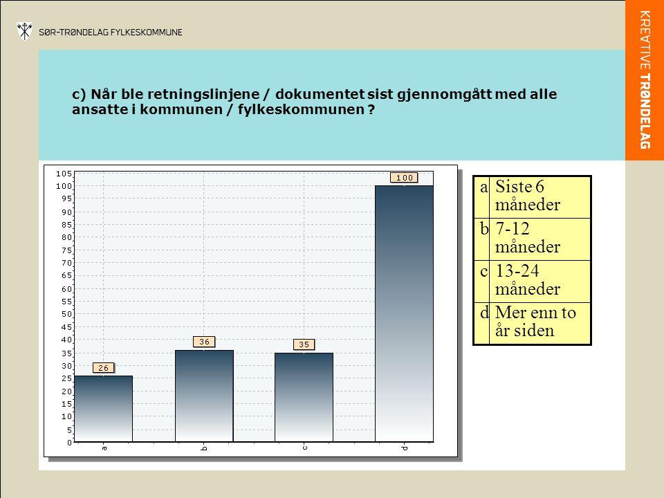 c) Når ble retningslinjene / dokumentet sist gjennomgått med alle ansatte i kommunen / fylkeskommunen .