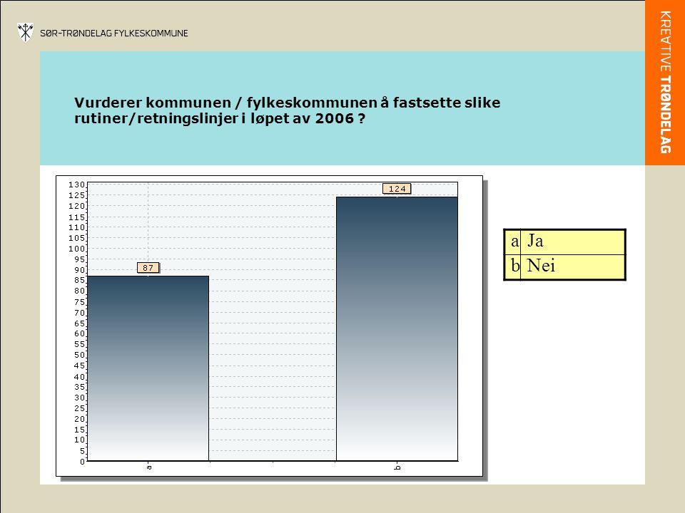 Vurderer kommunen / fylkeskommunen å fastsette slike rutiner/retningslinjer i løpet av 2006 .