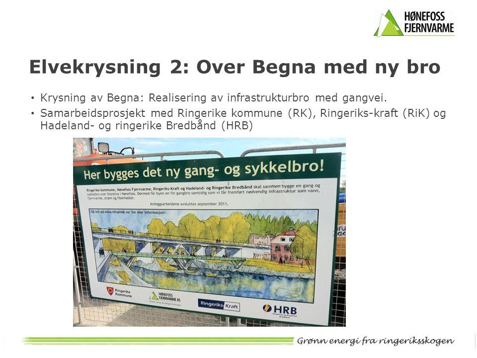 • Krysning av Begna: Realisering av infrastrukturbro med gangvei. • Samarbeidsprosjekt med Ringerike kommune (RK), Ringeriks-kraft (RiK) og Hadeland-