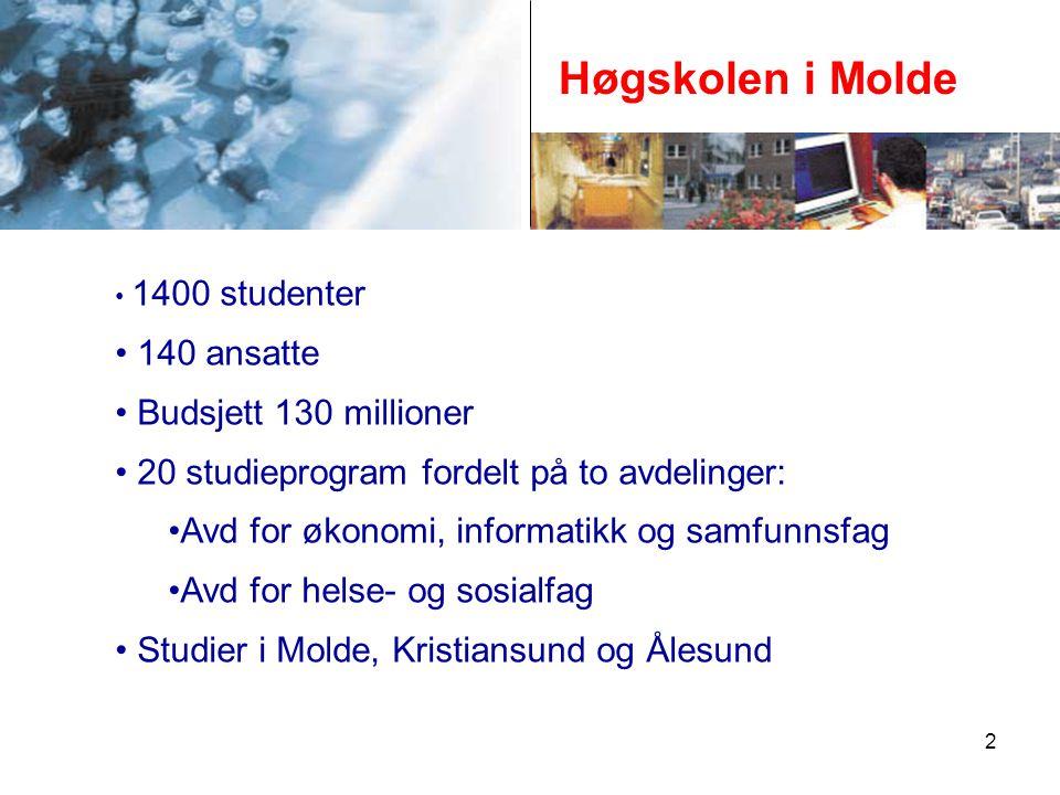 2 Høgskolen i Molde • 1400 studenter • 140 ansatte • Budsjett 130 millioner • 20 studieprogram fordelt på to avdelinger: •Avd for økonomi, informatikk og samfunnsfag •Avd for helse- og sosialfag • Studier i Molde, Kristiansund og Ålesund