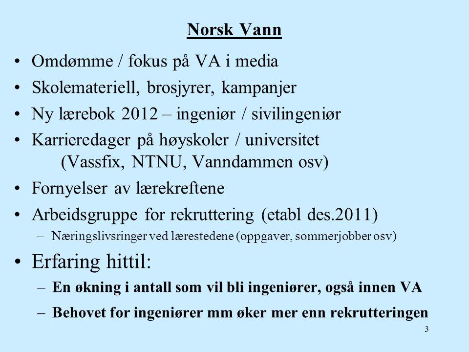 Norsk Vann •Omdømme / fokus på VA i media •Skolemateriell, brosjyrer, kampanjer •Ny lærebok 2012 – ingeniør / sivilingeniør •Karrieredager på høyskole