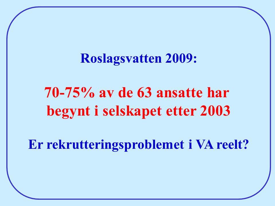 Roslagsvatten 2009: 70-75% av de 63 ansatte har begynt i selskapet etter 2003 Er rekrutteringsproblemet i VA reelt? •
