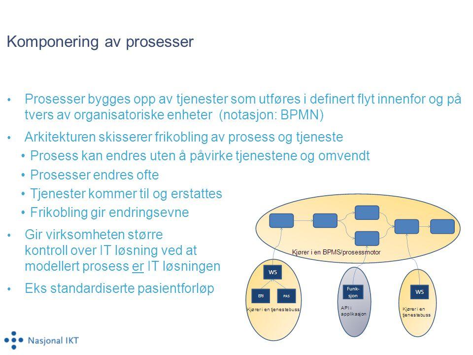 Komponering av prosesser • Prosesser bygges opp av tjenester som utføres i definert flyt innenfor og på tvers av organisatoriske enheter (notasjon: BP