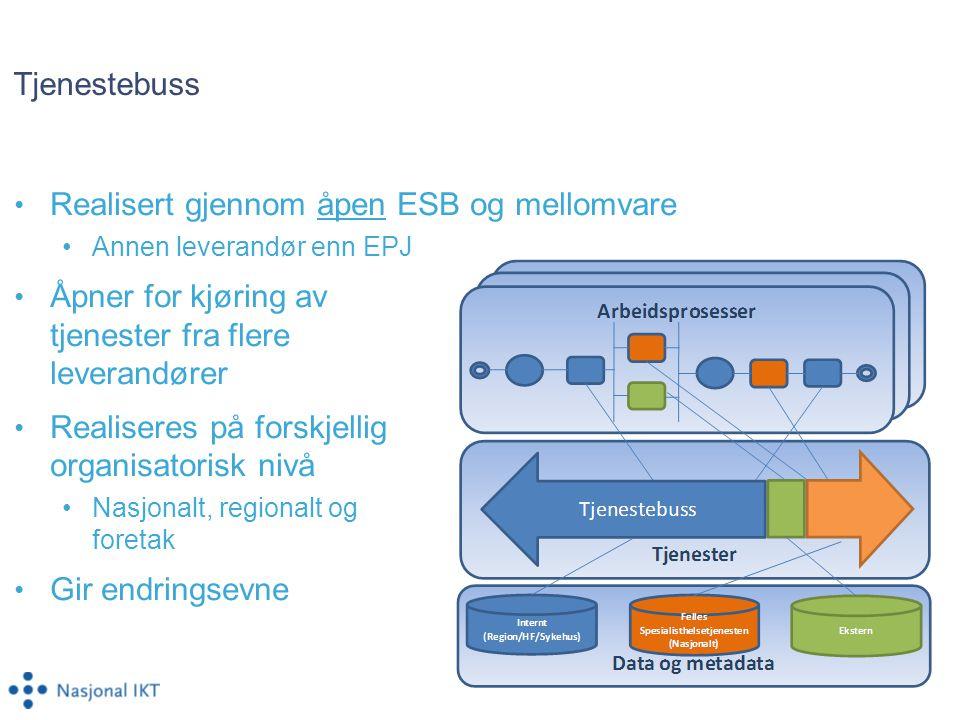Tjenestebuss • Realisert gjennom åpen ESB og mellomvare •Annen leverandør enn EPJ • Åpner for kjøring av tjenester fra flere leverandører • Realiseres