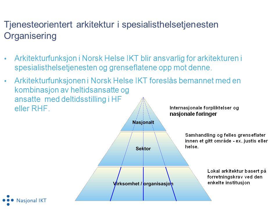 Tjenesteorientert arkitektur i spesialisthelsetjenesten Organisering • Arkitekturfunksjon i Norsk Helse IKT blir ansvarlig for arkitekturen i spesiali