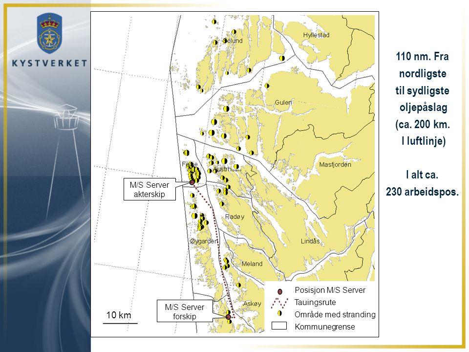 110 nm. Fra nordligste til sydligste oljepåslag (ca. 200 km. I luftlinje) I alt ca. 230 arbeidspos. Posisjon M/S Server Tauingsrute Område med strandi