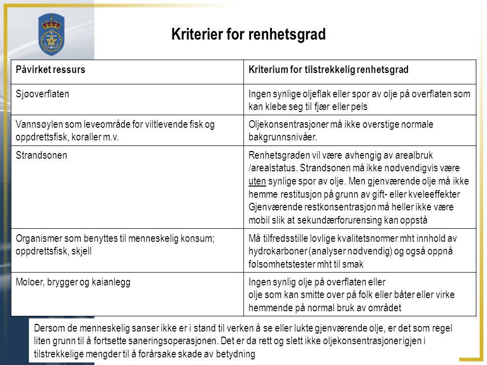 Kriterier for renhetsgrad Påvirket ressursKriterium for tilstrekkelig renhetsgrad SjøoverflatenIngen synlige oljeflak eller spor av olje på overflaten