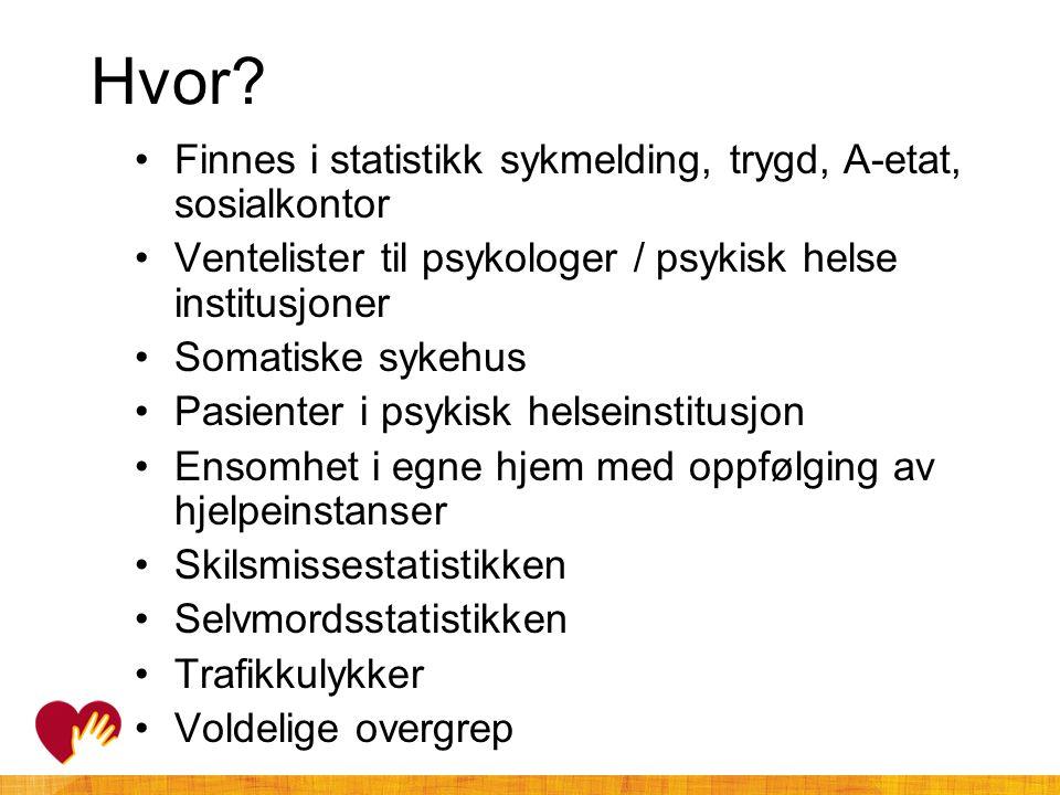 Hvor? •Finnes i statistikk sykmelding, trygd, A-etat, sosialkontor •Ventelister til psykologer / psykisk helse institusjoner •Somatiske sykehus •Pasie
