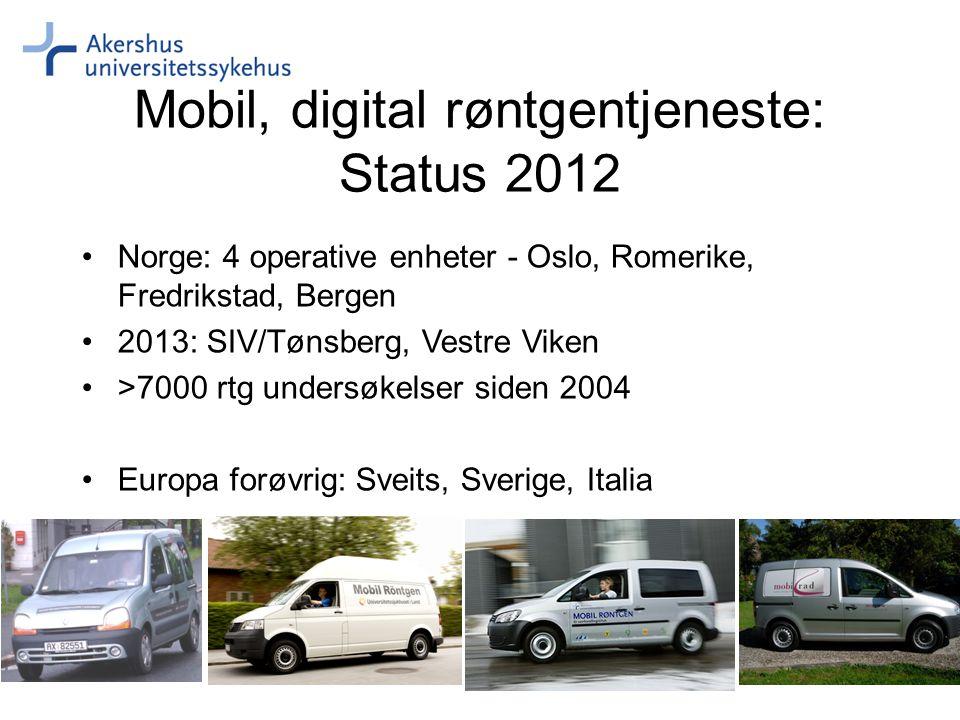 Mobil, digital røntgentjeneste: Status 2012 •Norge: 4 operative enheter - Oslo, Romerike, Fredrikstad, Bergen •2013: SIV/Tønsberg, Vestre Viken •>7000 rtg undersøkelser siden 2004 •Europa forøvrig: Sveits, Sverige, Italia