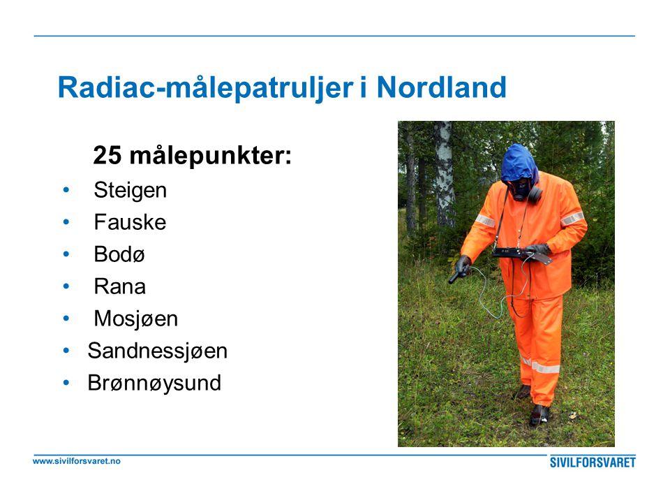 Radiac-målepatruljer i Nordland 25 målepunkter: • Steigen • Fauske • Bodø • Rana • Mosjøen •Sandnessjøen •Brønnøysund