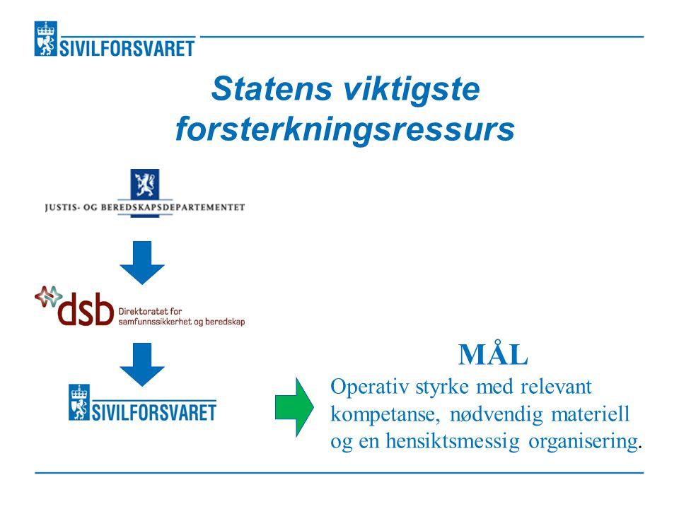 Statens viktigste forsterkningsressurs MÅL Operativ styrke med relevant kompetanse, nødvendig materiell og en hensiktsmessig organisering.