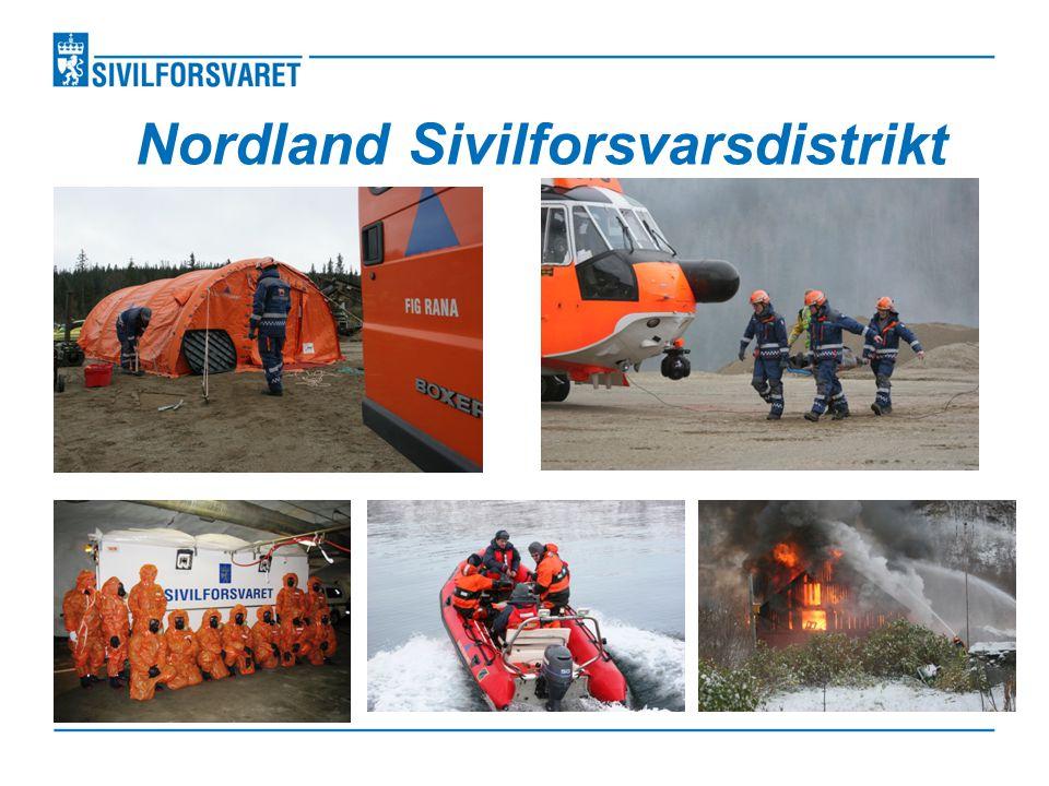 Nordland Sivilforsvarsdistrikt