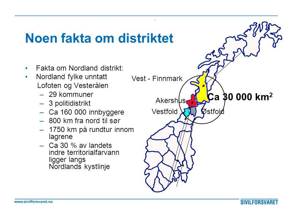 Noen fakta om distriktet •Fakta om Nordland distrikt: •Nordland fylke unntatt Lofoten og Vesterålen –29 kommuner –3 politidistrikt –Ca 160 000 innbygg