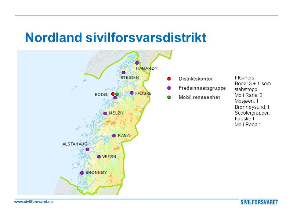Nordland sivilforsvarsdistrikt FIG-Pers: Bodø: 3 + 1 som stabstropp Mo i Rana: 2 Mosjøen: 1 Brønnøysund: 1 Scootergrupper: Fauske 1 Mo i Rana 1