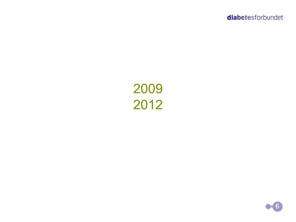 Mobil Diabeteslinje og Diabeteslinjen på ulike språk •Fra å kun svare på spørsmål om diabetes på telefon har vi fra 2013 en mobil diabeteslinje.