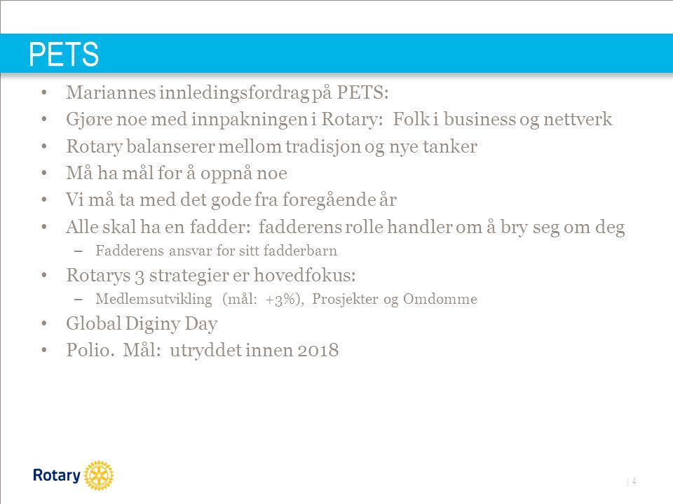 | 4 PETS • Mariannes innledingsfordrag på PETS: • Gjøre noe med innpakningen i Rotary: Folk i business og nettverk • Rotary balanserer mellom tradisjo