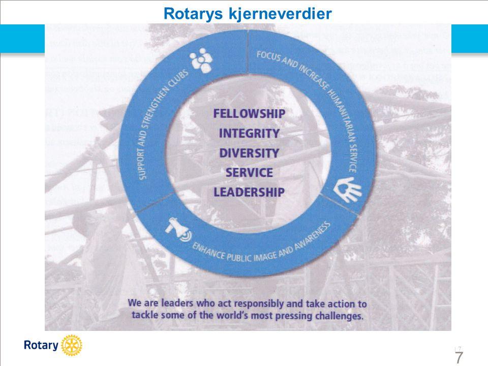 | 7 7 Rotarys kjerneverdier