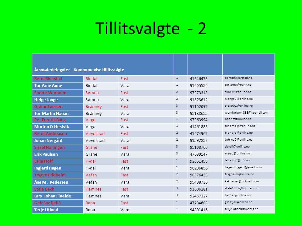 Bemanningssituasjon • Linn Hege Engen – Sluttet 31.01.14.