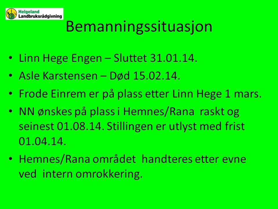 Bemanningssituasjon • Linn Hege Engen – Sluttet 31.01.14. • Asle Karstensen – Død 15.02.14. • Frode Einrem er på plass etter Linn Hege 1 mars. • NN øn