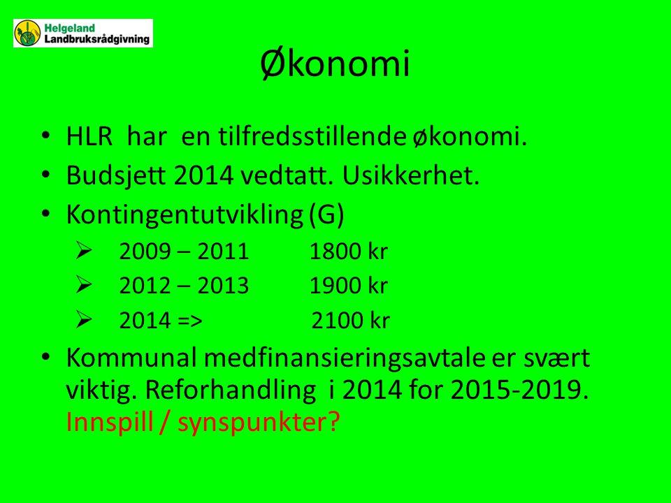 Økonomi • HLR har en tilfredsstillende økonomi. • Budsjett 2014 vedtatt. Usikkerhet. • Kontingentutvikling (G)  2009 – 2011 1800 kr  2012 – 20131900