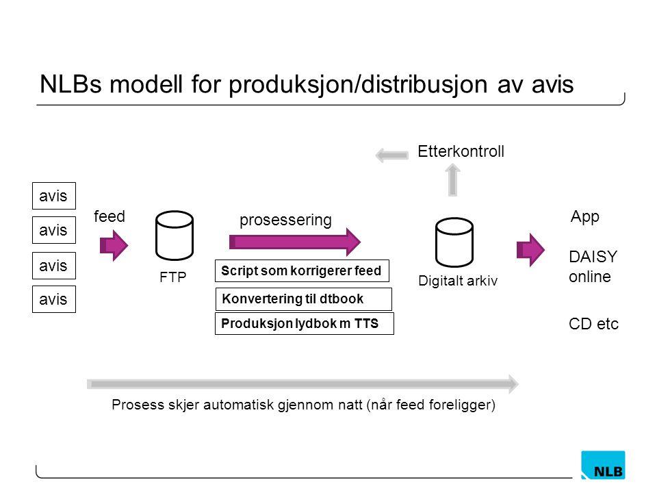 NLBs modell for produksjon/distribusjon av avis avis FTP feed prosessering Script som korrigerer feed Konvertering til dtbook Produksjon lydbok m TTS