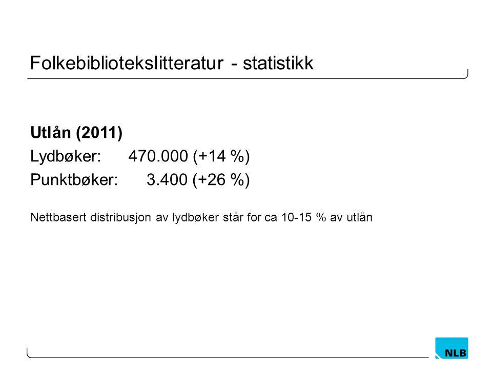 Folkebibliotekslitteratur - statistikk Utlån (2011) Lydbøker: 470.000 (+14 %) Punktbøker: 3.400 (+26 %) Nettbasert distribusjon av lydbøker står for ca 10-15 % av utlån