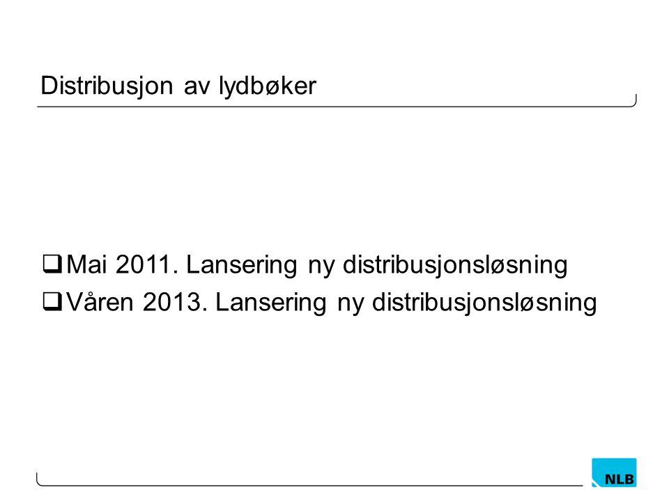 Distribusjonsløsning inntil mai 2011 Låner CD Bibliofil Skranke MappaMI