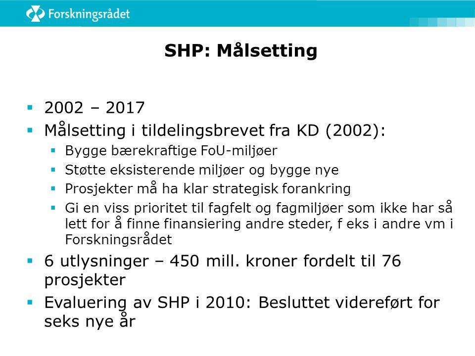 SHP: Målsetting  2002 – 2017  Målsetting i tildelingsbrevet fra KD (2002):  Bygge bærekraftige FoU-miljøer  Støtte eksisterende miljøer og bygge n
