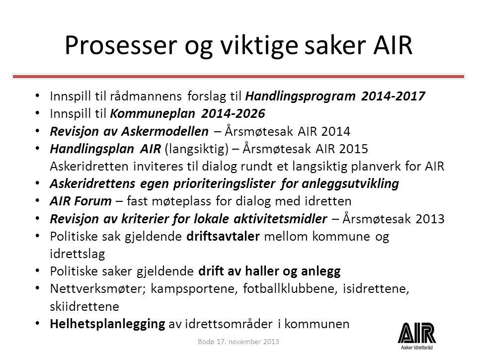 Prosesser og viktige saker AIR • Innspill til rådmannens forslag til Handlingsprogram 2014-2017 • Innspill til Kommuneplan 2014-2026 • Revisjon av Ask