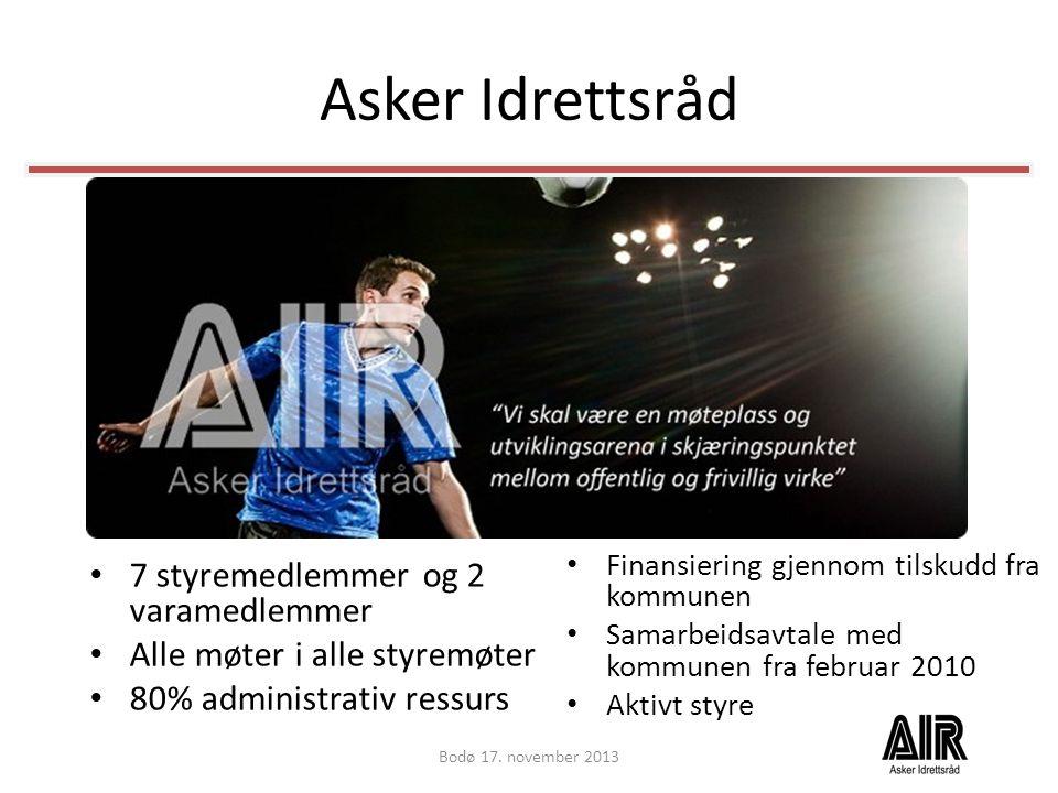 Asker Idrettsråd Bodø 17. november 2013 • Finansiering gjennom tilskudd fra kommunen • Samarbeidsavtale med kommunen fra februar 2010 • Aktivt styre •