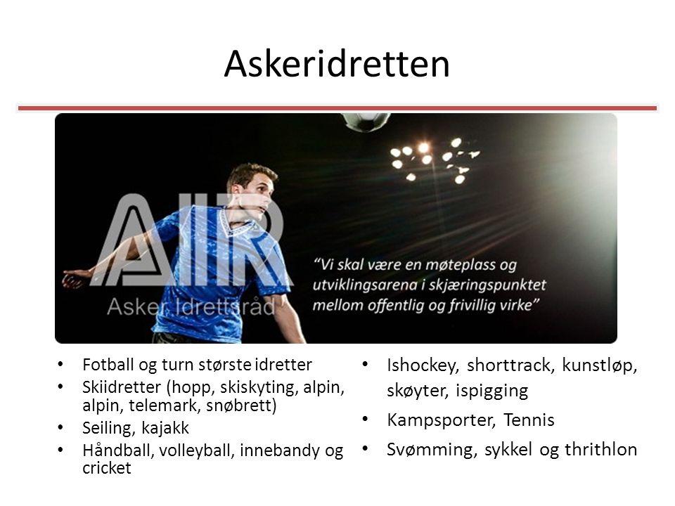Askeridretten • Ishockey, shorttrack, kunstløp, skøyter, ispigging • Kampsporter, Tennis • Svømming, sykkel og thrithlon • Fotball og turn største idr