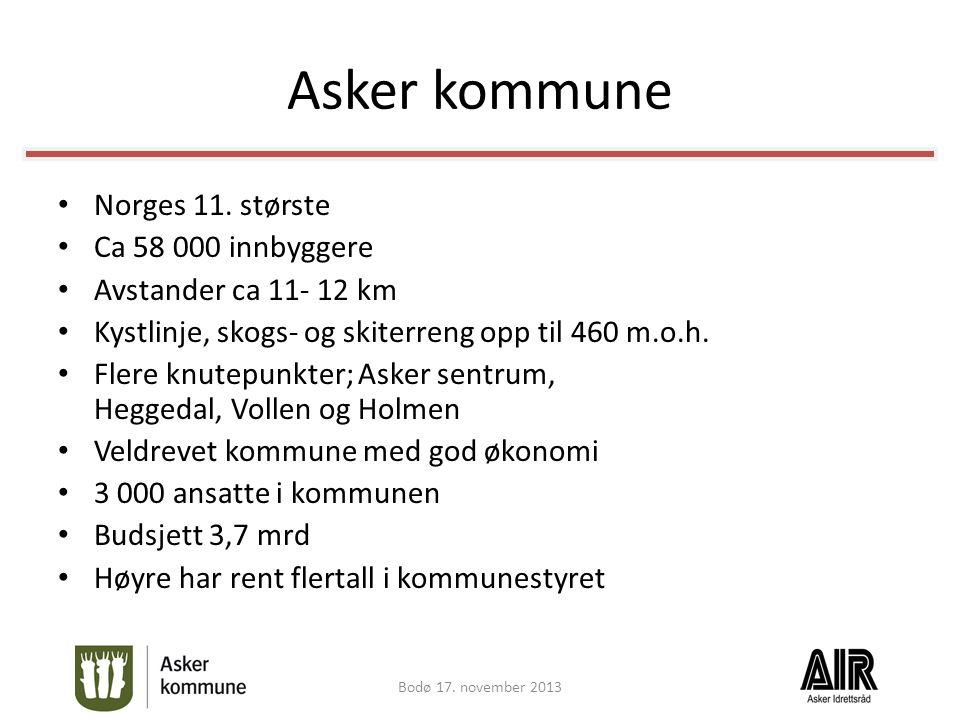 Asker kommune • Norges 11. største • Ca 58 000 innbyggere • Avstander ca 11- 12 km • Kystlinje, skogs- og skiterreng opp til 460 m.o.h. • Flere knutep
