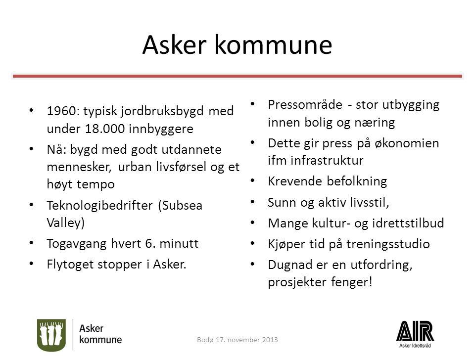 Asker kommune Bodø 17. november 2013 • 1960: typisk jordbruksbygd med under 18.000 innbyggere • Nå: bygd med godt utdannete mennesker, urban livsførse