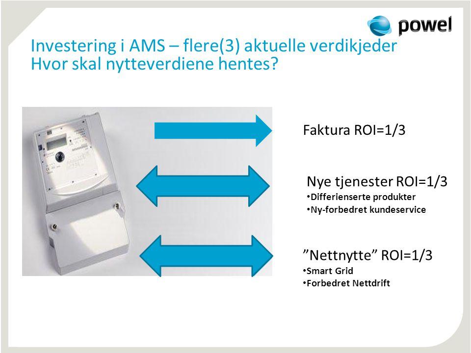 Investering i AMS – flere(3) aktuelle verdikjeder Hvor skal nytteverdiene hentes? Faktura ROI=1/3 Nye tjenester ROI=1/3 • Differienserte produkter • N