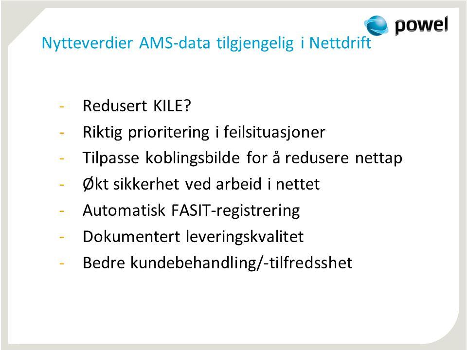 Nytteverdier AMS-data tilgjengelig i Nettdrift -Redusert KILE? -Riktig prioritering i feilsituasjoner -Tilpasse koblingsbilde for å redusere nettap -Ø