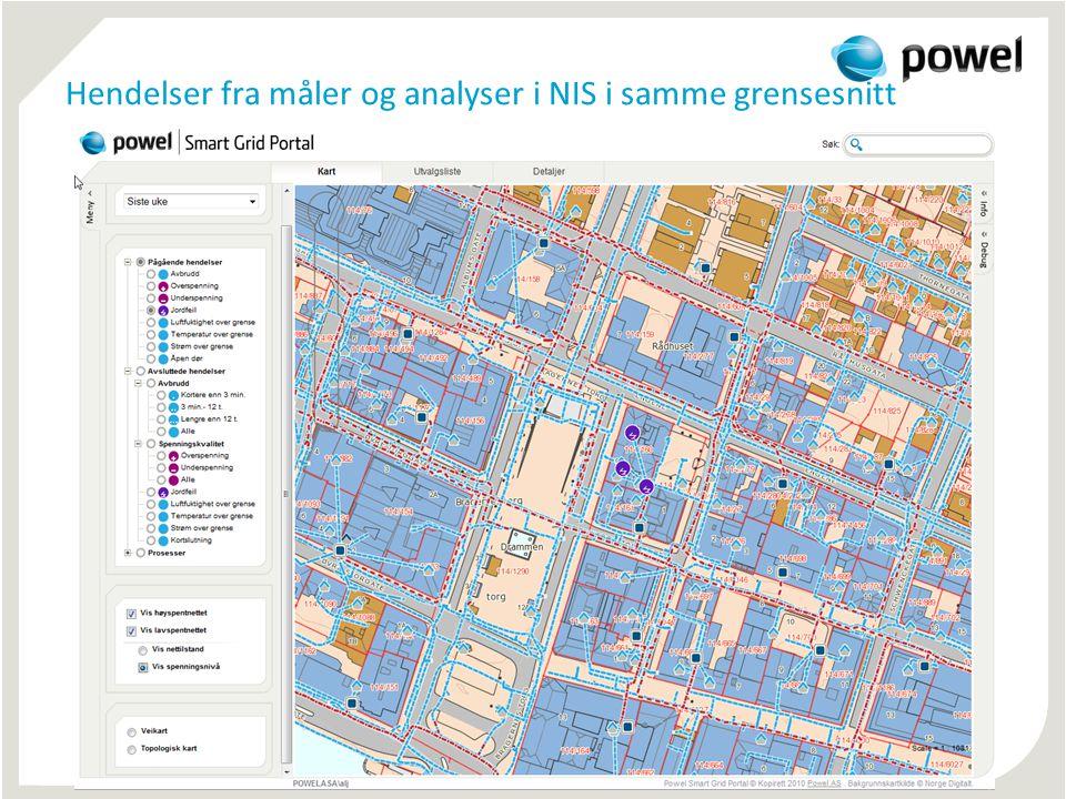 Hendelser fra måler og analyser i NIS i samme grensesnitt