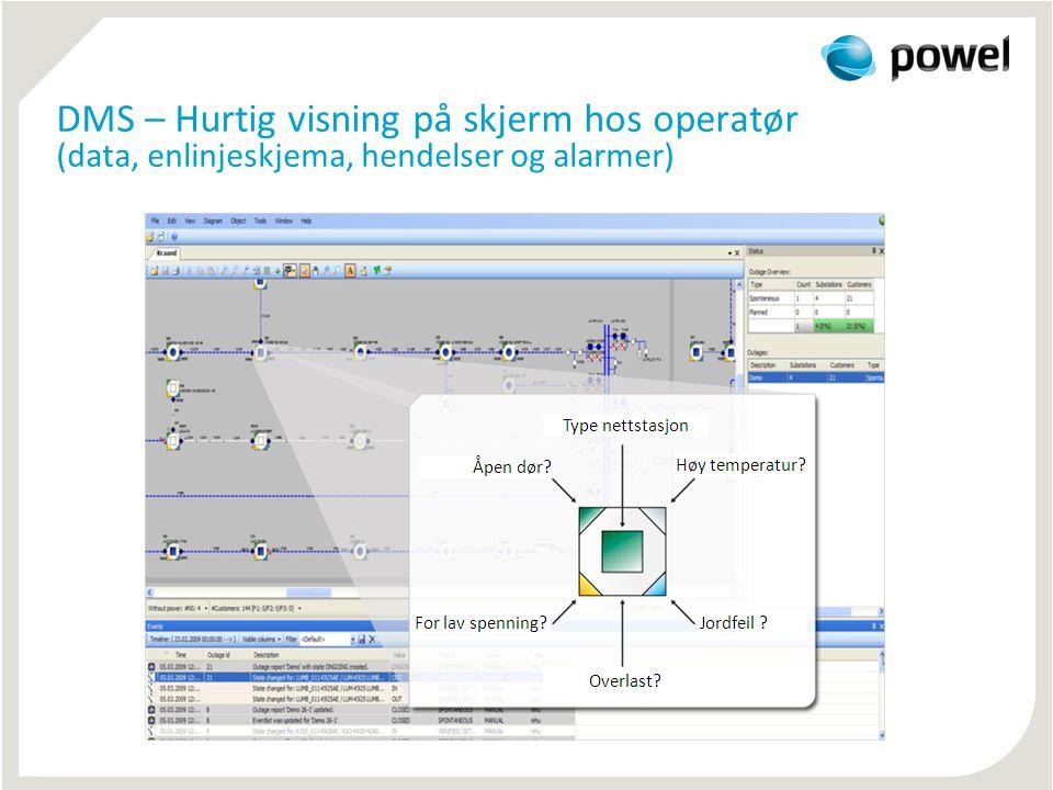 DMS – Hurtig visning på skjerm hos operatør (data, enlinjeskjema, hendelser og alarmer)
