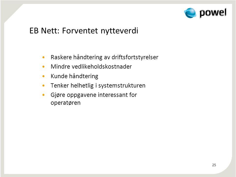EB Nett: Forventet nytteverdi •Raskere håndtering av driftsfortstyrelser •Mindre vedlikeholdskostnader •Kunde håndtering •Tenker helhetlig i systemstr