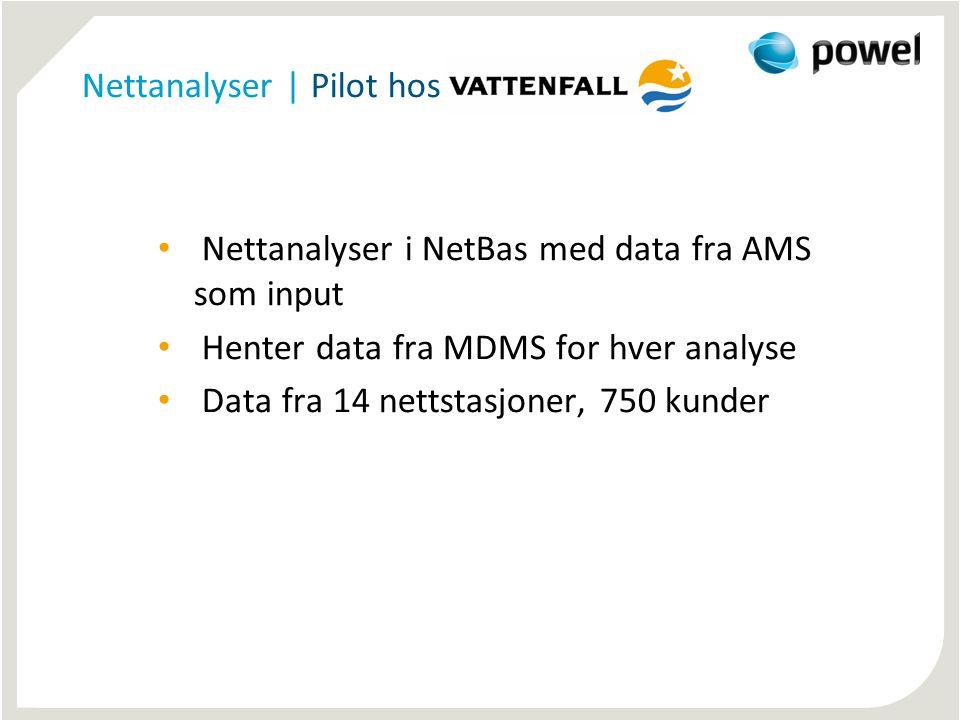 • Nettanalyser i NetBas med data fra AMS som input • Henter data fra MDMS for hver analyse • Data fra 14 nettstasjoner, 750 kunder Nettanalyser | Pilo