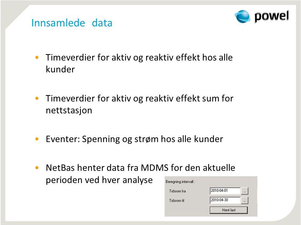 Innsamlede data •Timeverdier for aktiv og reaktiv effekt hos alle kunder •Timeverdier for aktiv og reaktiv effekt sum for nettstasjon •Eventer: Spenni