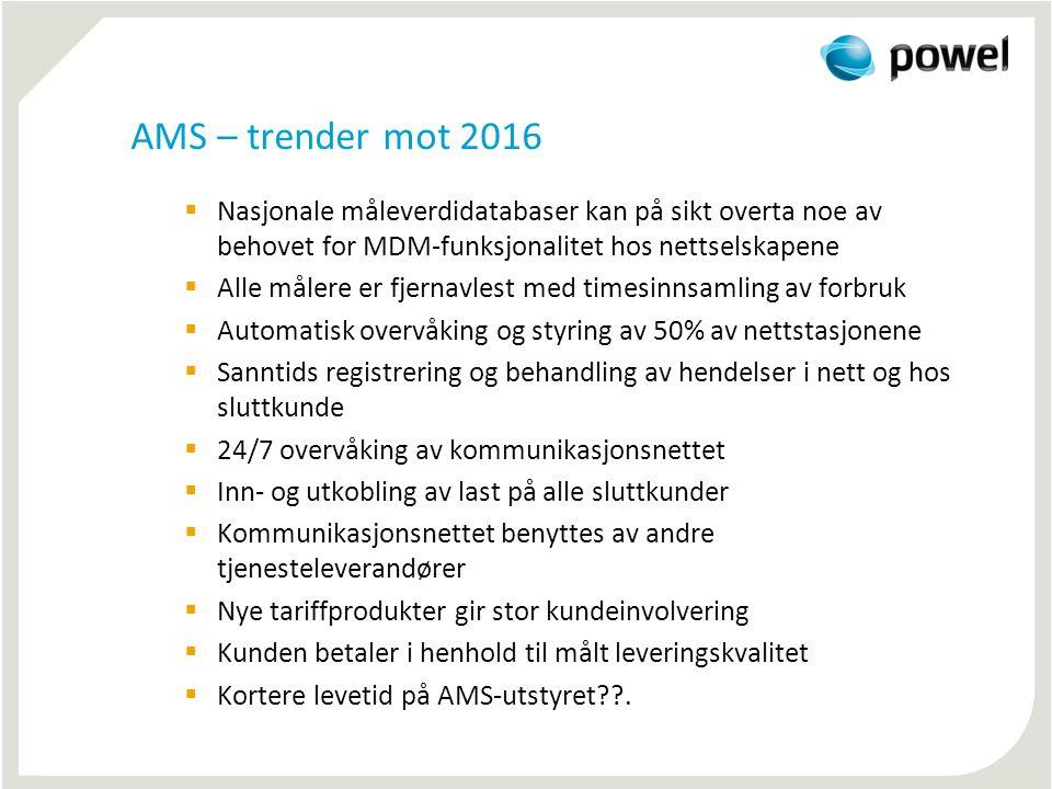 AMS – trender mot 2016  Nasjonale måleverdidatabaser kan på sikt overta noe av behovet for MDM-funksjonalitet hos nettselskapene  Alle målere er fje