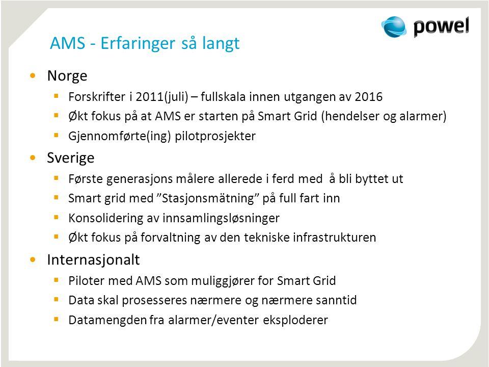 AMS - Erfaringer så langt •Norge  Forskrifter i 2011(juli) – fullskala innen utgangen av 2016  Økt fokus på at AMS er starten på Smart Grid (hendels